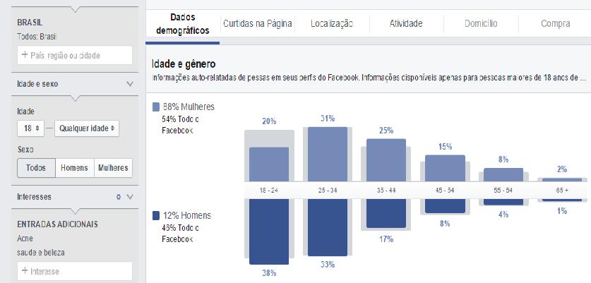 Facebook publico 2